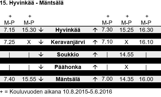 hyvinkaa-mantsala-bussit